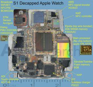Die Bauteile der Apple Watch (Foto: iFixit)