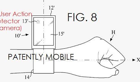 Klappbares Display an der Smartwatch (Bild: patentlymobile)