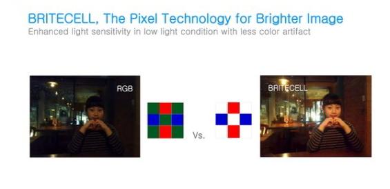 Samsungs BRITECELL Technology (Bild Sammobile)